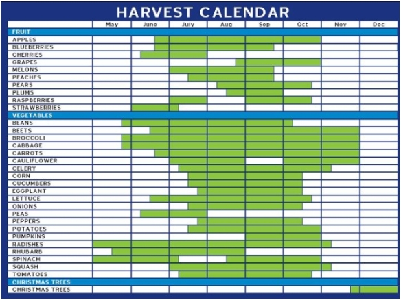 harvest_calendar